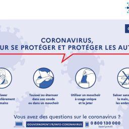Coronavirus : évolution des actions Benenova